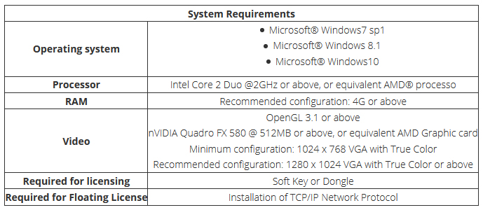 system requirement zw3d